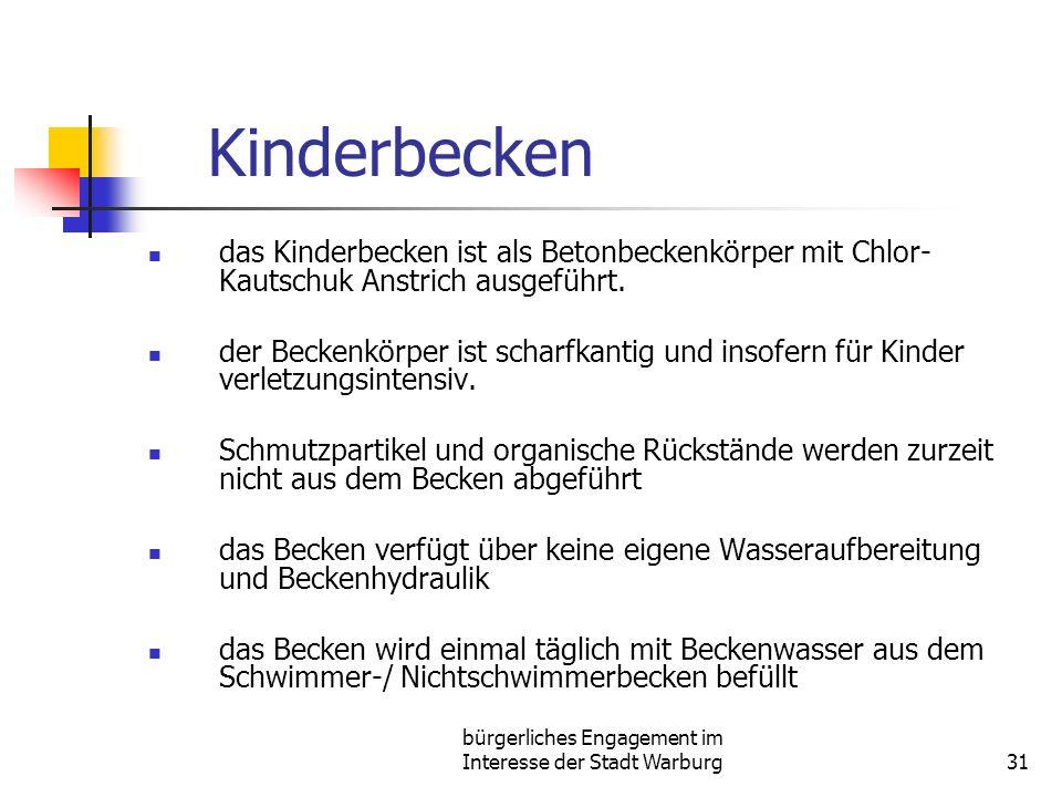 bürgerliches Engagement im Interesse der Stadt Warburg31 Kinderbecken das Kinderbecken ist als Betonbeckenkörper mit Chlor- Kautschuk Anstrich ausgeführt.