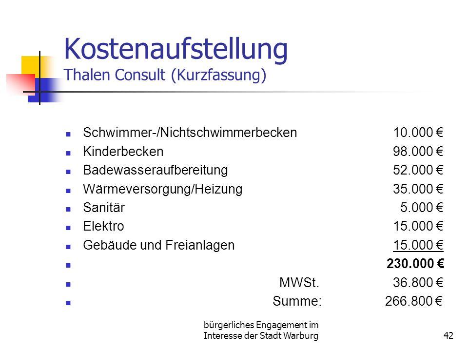 bürgerliches Engagement im Interesse der Stadt Warburg42 Kostenaufstellung Thalen Consult (Kurzfassung) Schwimmer-/Nichtschwimmerbecken10.000 Kinderbecken 98.000 Badewasseraufbereitung 52.000 Wärmeversorgung/Heizung 35.000 Sanitär 5.000 Elektro 15.000 Gebäude und Freianlagen 15.000 230.000 MWSt.