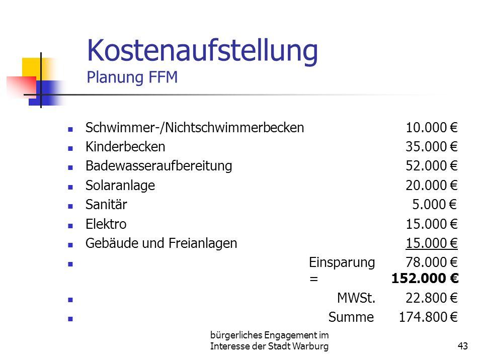 bürgerliches Engagement im Interesse der Stadt Warburg43 Kostenaufstellung Planung FFM Schwimmer-/Nichtschwimmerbecken 10.000 Kinderbecken 35.000 Badewasseraufbereitung 52.000 Solaranlage 20.000 Sanitär 5.000 Elektro 15.000 Gebäude und Freianlagen 15.000 Einsparung 78.000 = 152.000 MWSt.