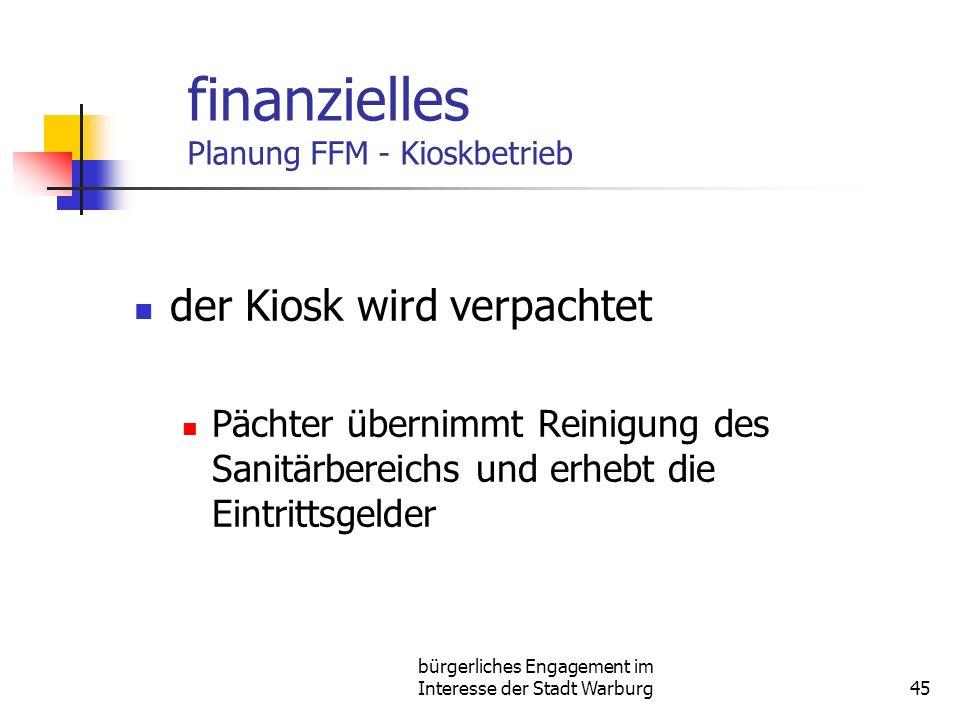 bürgerliches Engagement im Interesse der Stadt Warburg45 finanzielles Planung FFM - Kioskbetrieb der Kiosk wird verpachtet Pächter übernimmt Reinigung des Sanitärbereichs und erhebt die Eintrittsgelder