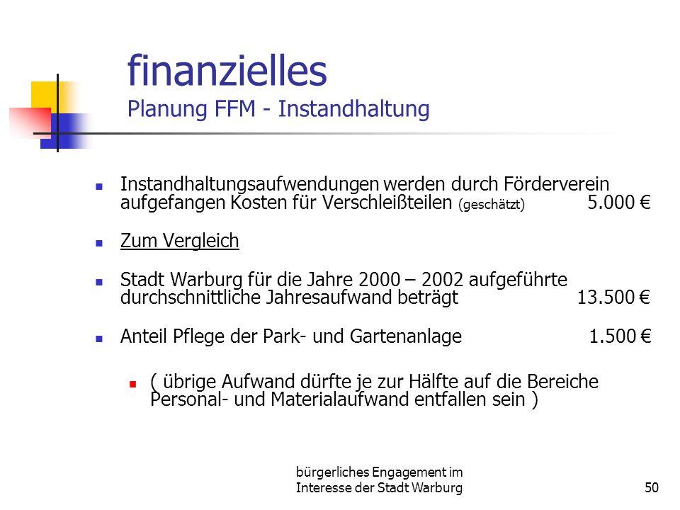 bürgerliches Engagement im Interesse der Stadt Warburg50 finanzielles Planung FFM - Instandhaltung Instandhaltungsaufwendungen werden durch Förderverein aufgefangen Kosten für Verschleißteilen (geschätzt) 5.000 Zum Vergleich Stadt Warburg für die Jahre 2000 – 2002 aufgeführte durchschnittliche Jahresaufwand beträgt 13.500 Anteil Pflege der Park- und Gartenanlage 1.500 ( übrige Aufwand dürfte je zur Hälfte auf die Bereiche Personal- und Materialaufwand entfallen sein )