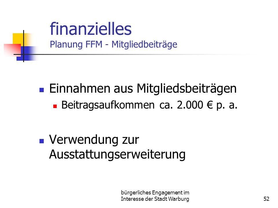 bürgerliches Engagement im Interesse der Stadt Warburg52 finanzielles Planung FFM - Mitgliedbeiträge Einnahmen aus Mitgliedsbeiträgen Beitragsaufkommen ca.
