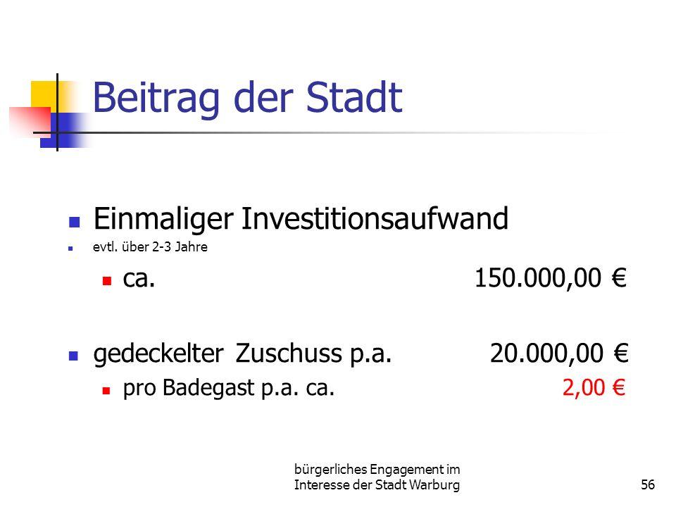 bürgerliches Engagement im Interesse der Stadt Warburg56 Beitrag der Stadt Einmaliger Investitionsaufwand evtl. über 2-3 Jahre ca. 150.000,00 gedeckel