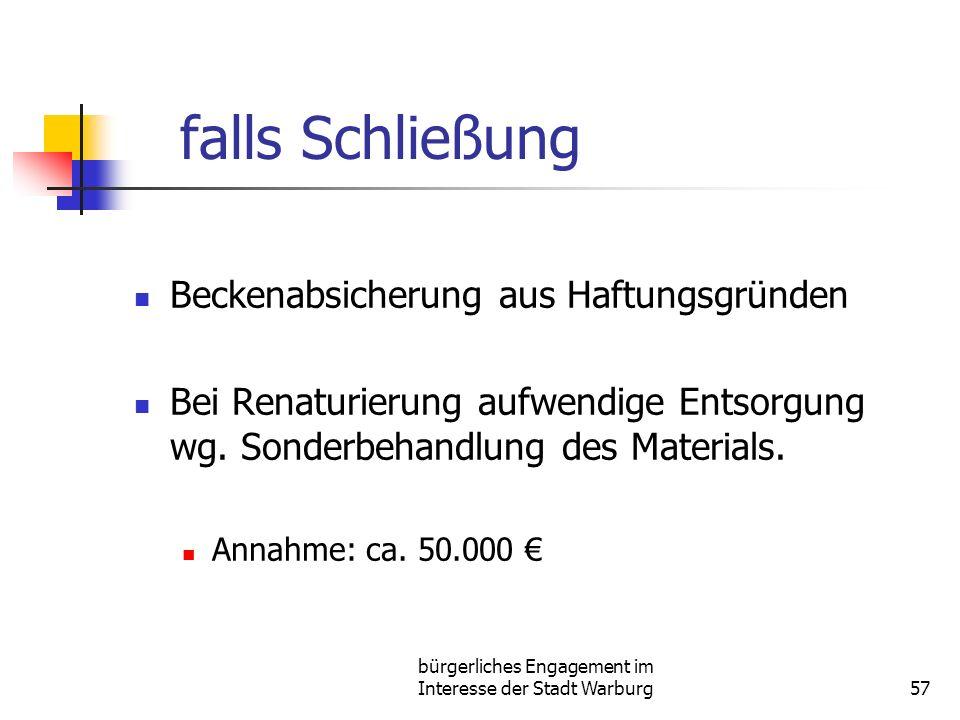 bürgerliches Engagement im Interesse der Stadt Warburg57 falls Schließung Beckenabsicherung aus Haftungsgründen Bei Renaturierung aufwendige Entsorgung wg.