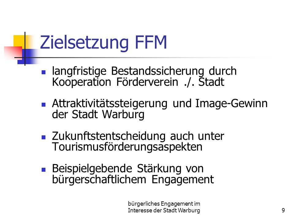 bürgerliches Engagement im Interesse der Stadt Warburg9 Zielsetzung FFM langfristige Bestandssicherung durch Kooperation Förderverein./. Stadt Attrakt