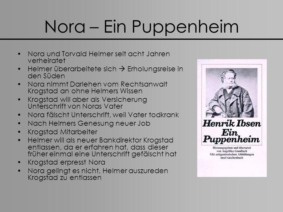 Nora – Ein Puppenheim Nora und Torvald Helmer seit acht Jahren verheiratet Helmer überarbeitete sich Erholungsreise in den Süden Nora nimmt Darlehen v