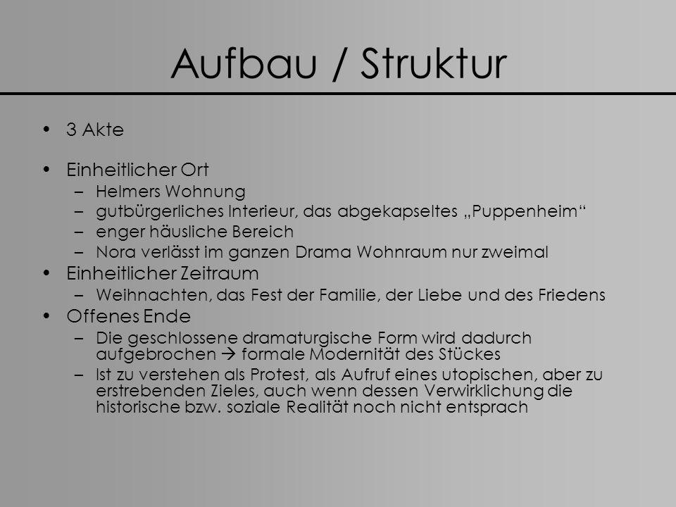 Aufbau / Struktur 3 Akte Einheitlicher Ort –Helmers Wohnung –gutbürgerliches Interieur, das abgekapseltes Puppenheim –enger häusliche Bereich –Nora ve