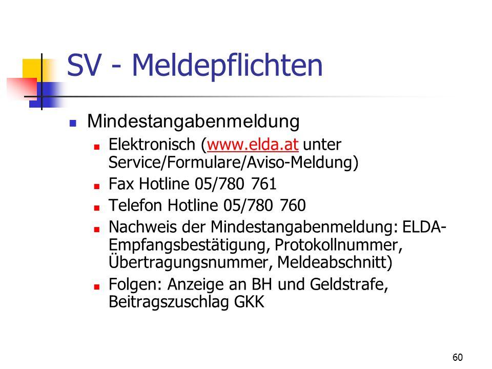 60 SV - Meldepflichten Mindestangabenmeldung Elektronisch (www.elda.at unter Service/Formulare/Aviso-Meldung)www.elda.at Fax Hotline 05/780 761 Telefo