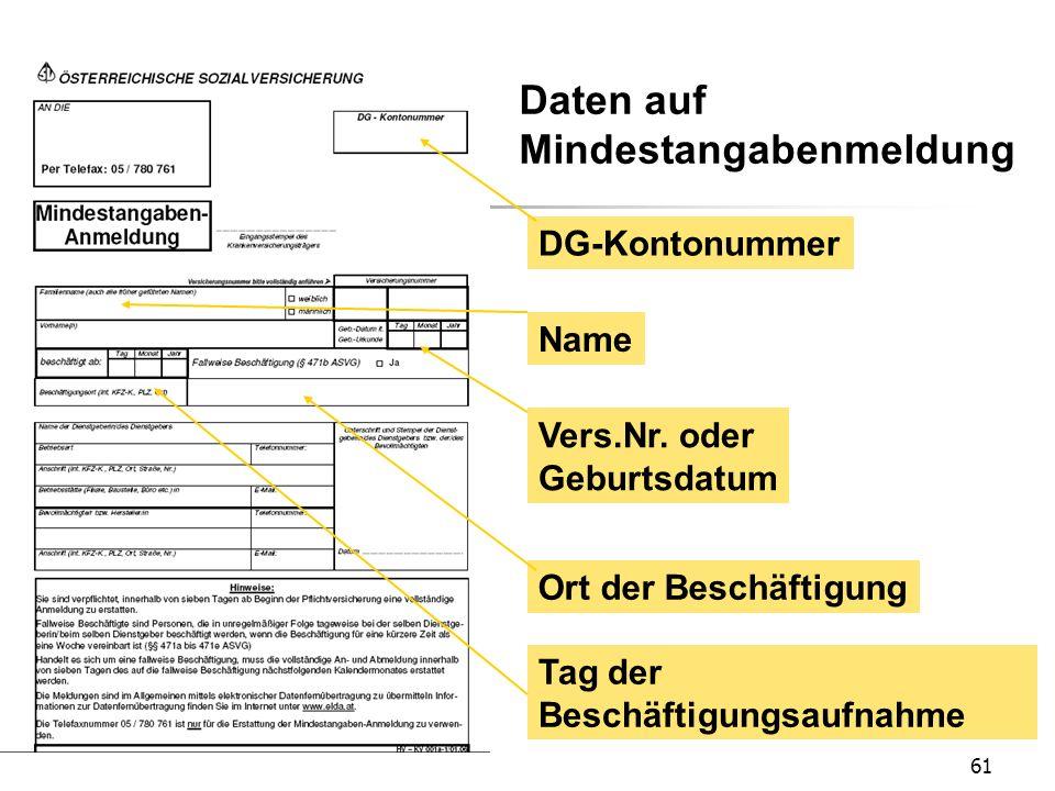 61 Daten auf Mindestangabenmeldung DG-Kontonummer Name Vers.Nr. oder Geburtsdatum Ort der Beschäftigung Tag der Beschäftigungsaufnahme