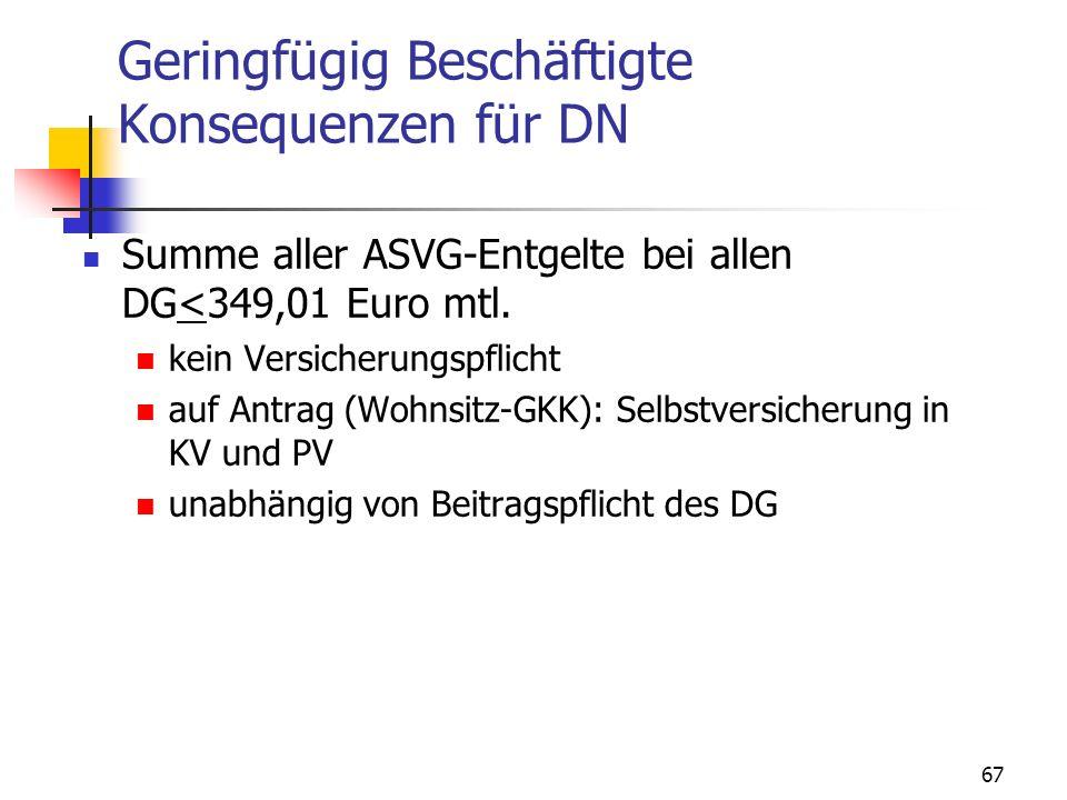 67 Geringfügig Beschäftigte Konsequenzen für DN Summe aller ASVG-Entgelte bei allen DG<349,01 Euro mtl. kein Versicherungspflicht auf Antrag (Wohnsitz