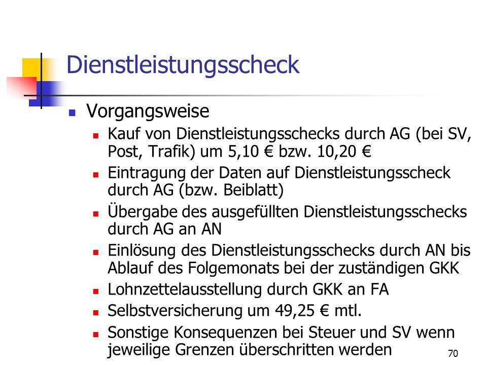 70 Dienstleistungsscheck Vorgangsweise Kauf von Dienstleistungsschecks durch AG (bei SV, Post, Trafik) um 5,10 bzw. 10,20 Eintragung der Daten auf Die