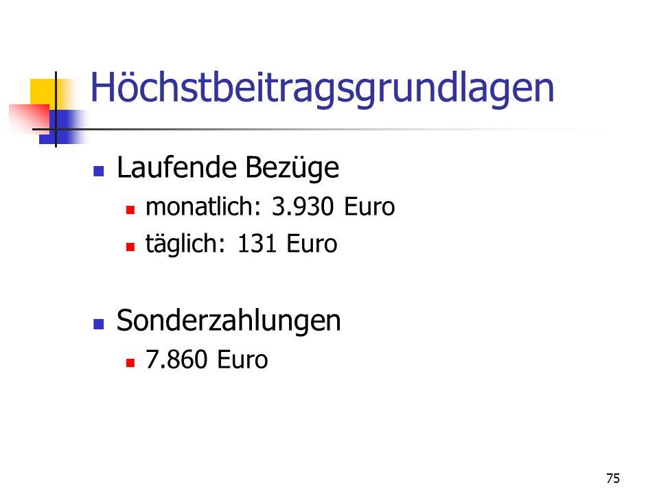 75 Höchstbeitragsgrundlagen Laufende Bezüge monatlich: 3.930 Euro täglich: 131 Euro Sonderzahlungen 7.860 Euro