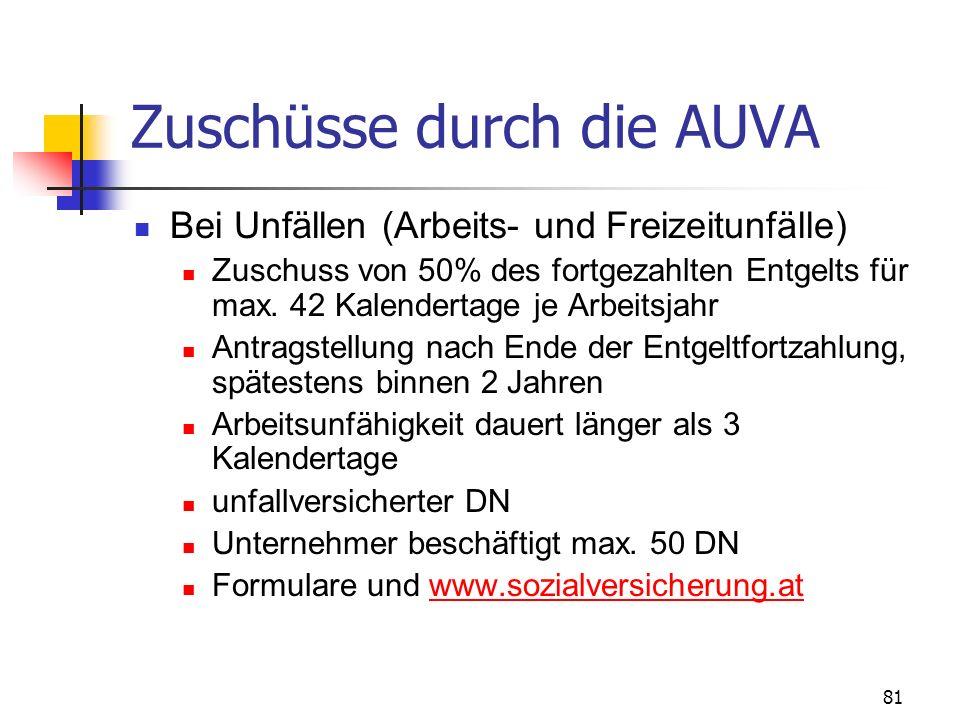 81 Zuschüsse durch die AUVA Bei Unfällen (Arbeits- und Freizeitunfälle) Zuschuss von 50% des fortgezahlten Entgelts für max. 42 Kalendertage je Arbeit