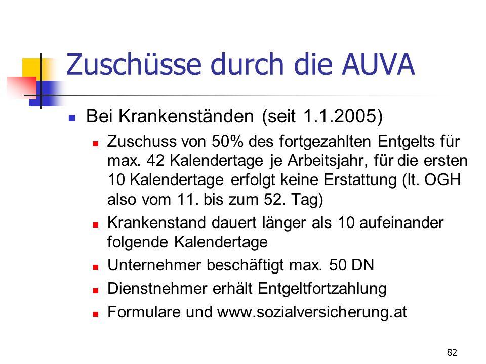 82 Zuschüsse durch die AUVA Bei Krankenständen (seit 1.1.2005) Zuschuss von 50% des fortgezahlten Entgelts für max. 42 Kalendertage je Arbeitsjahr, fü