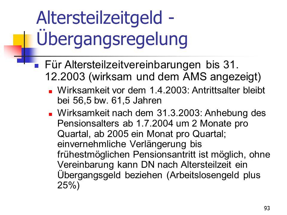 93 Altersteilzeitgeld - Übergangsregelung Für Altersteilzeitvereinbarungen bis 31. 12.2003 (wirksam und dem AMS angezeigt) Wirksamkeit vor dem 1.4.200