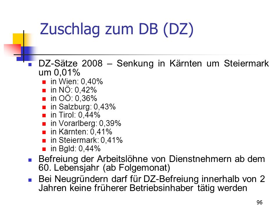 96 Zuschlag zum DB (DZ) DZ-Sätze 2008 – Senkung in Kärnten um Steiermark um 0,01% in Wien: 0,40% in NÖ: 0,42% in OÖ: 0,36% in Salzburg: 0,43% in Tirol