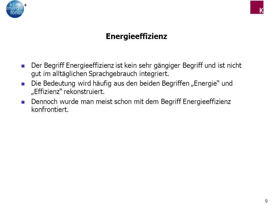9 Energieeffizienz Der Begriff Energieeffizienz ist kein sehr gängiger Begriff und ist nicht gut im alltäglichen Sprachgebrauch integriert. Die Bedeut