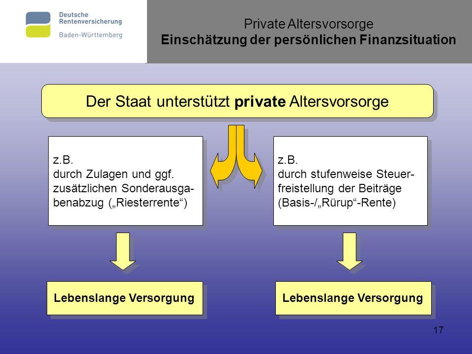 17 Der Staat unterstützt private Altersvorsorge z.B. durch Zulagen und ggf. zusätzlichen Sonderausga- benabzug (Riesterrente) z.B. durch Zulagen und g