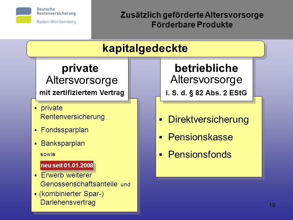 19 Zusätzlich geförderte Altersvorsorge Förderbare Produkte Direktversicherung Pensionskasse Pensionsfonds Direktversicherung Pensionskasse Pensionsfo