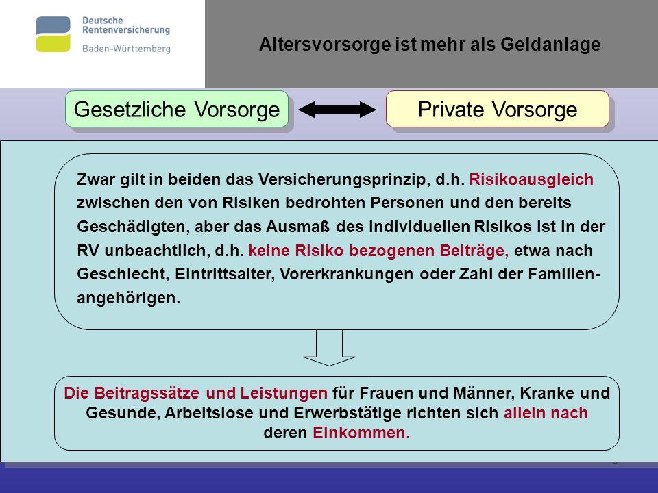 37 Das neugeschaffene Servicezentrum für Altersvorsorge des Regionalzentrums Mannheim informiert Sie über die Möglichkeiten der privaten, als auch betrieblichen Altersvorsorge.