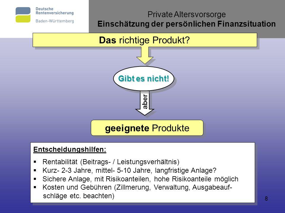 8 Private Altersvorsorge Einschätzung der persönlichen Finanzsituation aber Das richtige Produkt? Gibt es nicht! Entscheidungshilfen: Rentabilität (Be