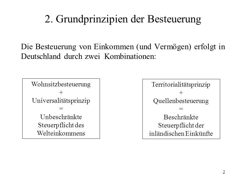 2 2. Grundprinzipien der Besteuerung Die Besteuerung von Einkommen (und Vermögen) erfolgt in Deutschland durch zwei Kombinationen: Wohnsitzbesteuerung