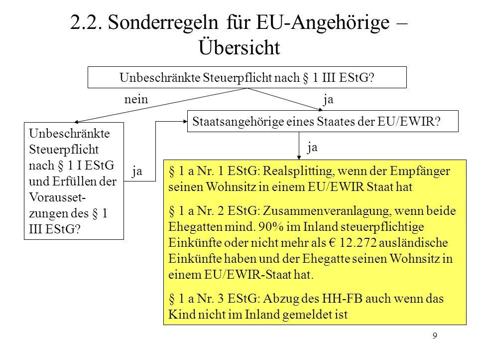9 2.2. Sonderregeln für EU-Angehörige – Übersicht Unbeschränkte Steuerpflicht nach § 1 III EStG? Unbeschränkte Steuerpflicht nach § 1 I EStG und Erfül