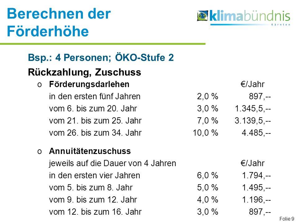 Bsp.: 4 Personen; ÖKO-Stufe 2 Rückzahlung, Zuschuss oFörderungsdarlehen/Jahr. in den ersten fünf Jahren 2,0 %897,-- vom 6. bis zum 20. Jahr3,0 %1.345,
