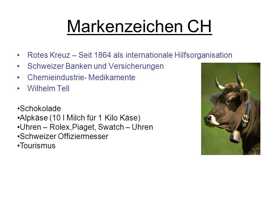 Markenzeichen CH Rotes Kreuz – Seit 1864 als internationale Hilfsorganisation Schweizer Banken und Versicherungen Chemieindustrie- Medikamente Wilhelm
