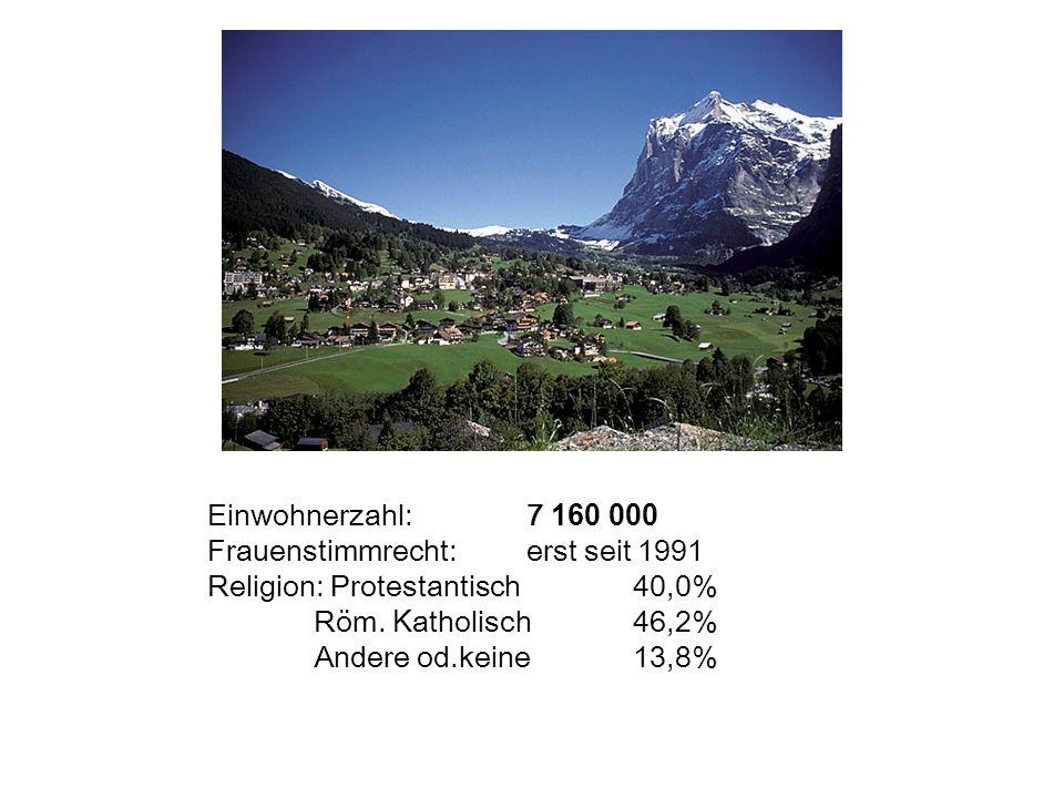 Einwohnerzahl:7 160 000 Frauenstimmrecht: erst seit 1991 Religion: Protestantisch40,0% Röm. K atholisch 46,2% Andere od.keine13,8%