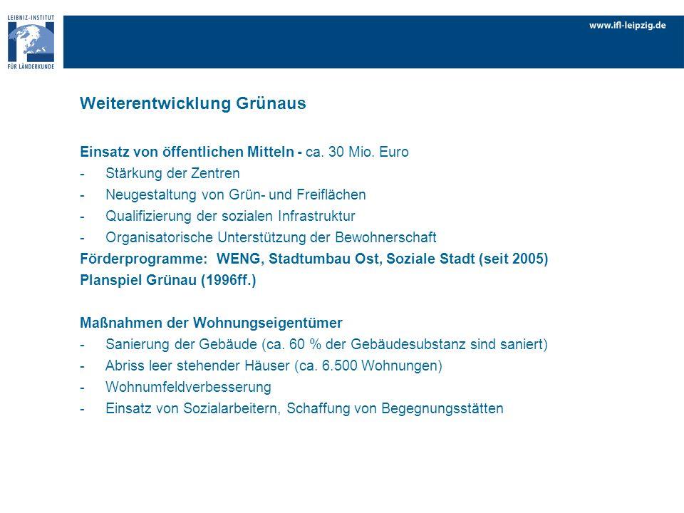 Weiterentwicklung Grünaus Einsatz von öffentlichen Mitteln - ca. 30 Mio. Euro -Stärkung der Zentren -Neugestaltung von Grün- und Freiflächen -Qualifiz