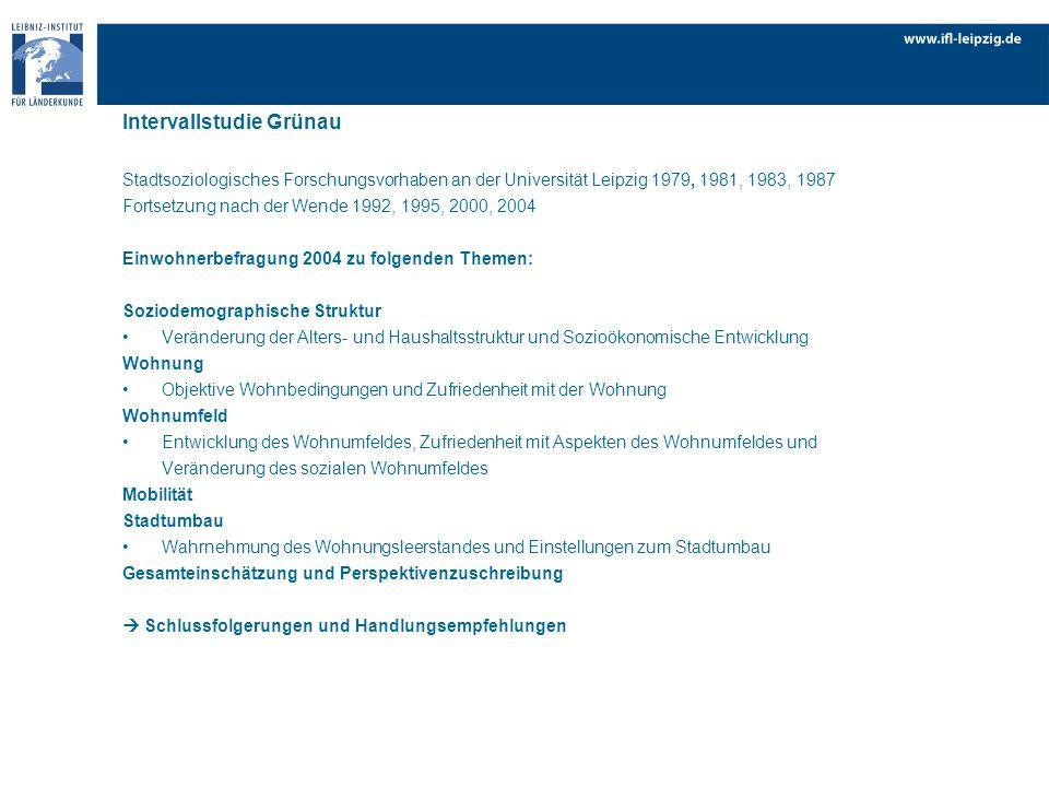 Intervallstudie Grünau Stadtsoziologisches Forschungsvorhaben an der Universität Leipzig 1979, 1981, 1983, 1987 Fortsetzung nach der Wende 1992, 1995,
