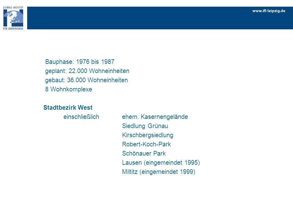Bauphase: 1976 bis 1987 geplant: 22.000 Wohneinheiten gebaut: 36.000 Wohneinheiten 8 Wohnkomplexe Stadtbezirk West einschließlichehem. Kasernengelände