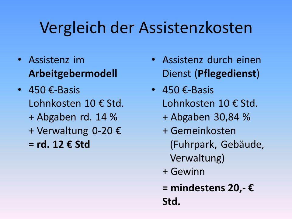 Vergleich der Assistenzkosten Assistenz im Arbeitgebermodell 450 -Basis Lohnkosten 10 Std. + Abgaben rd. 14 % + Verwaltung 0-20 = rd. 12 Std Assistenz