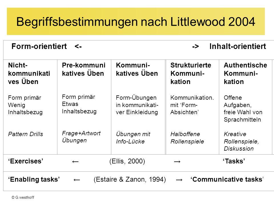 © G.westhoff Begriffsbestimmungen nach Littlewood 2004 Form-orientiert Inhalt-orientiert Nicht- kommunikati ves Üben Form primär Wenig Inhaltsbezug Pa