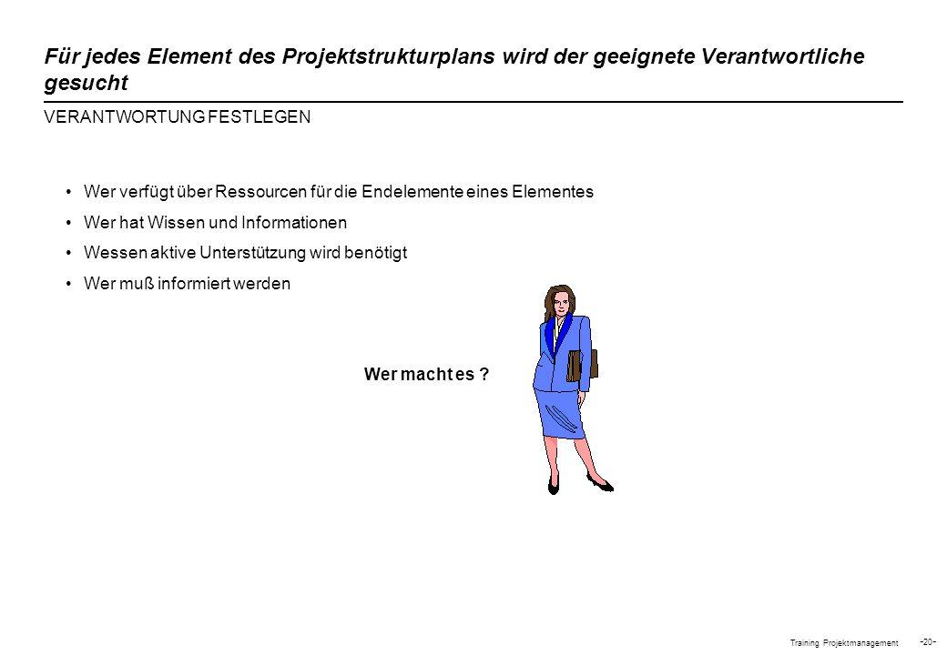 Training Projektmanagement - 20 - Wer macht es ? Wer verfügt über Ressourcen für die Endelemente eines Elementes Wer hat Wissen und Informationen Wess