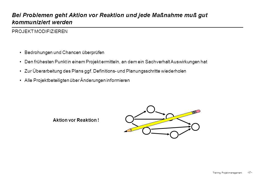 Training Projektmanagement - 37 - Aktion vor Reaktion ! Bedrohungen und Chancen überprüfen Den frühesten Punkt in einem Projekt ermitteln, an dem ein