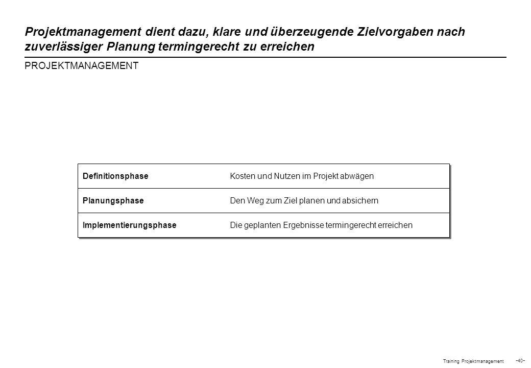 Training Projektmanagement - 40 - Projektmanagement dient dazu, klare und überzeugende Zielvorgaben nach zuverlässiger Planung termingerecht zu erreic