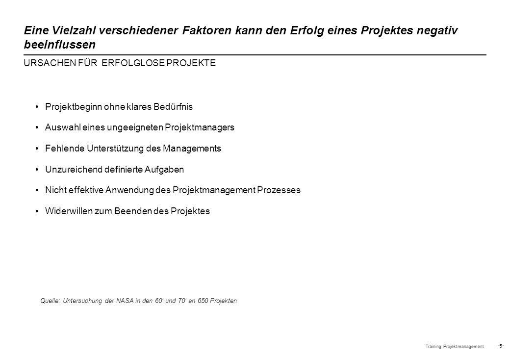 Training Projektmanagement - 36 - Wo klemmt s .