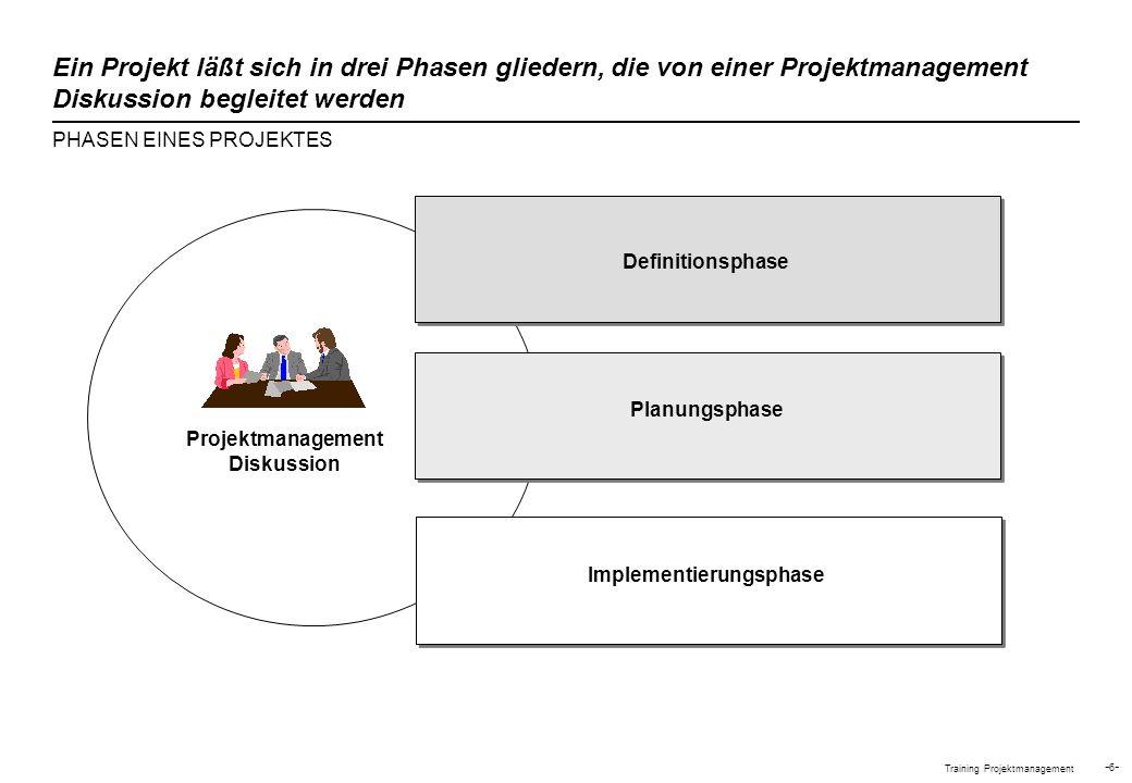 Training Projektmanagement - 37 - Aktion vor Reaktion .