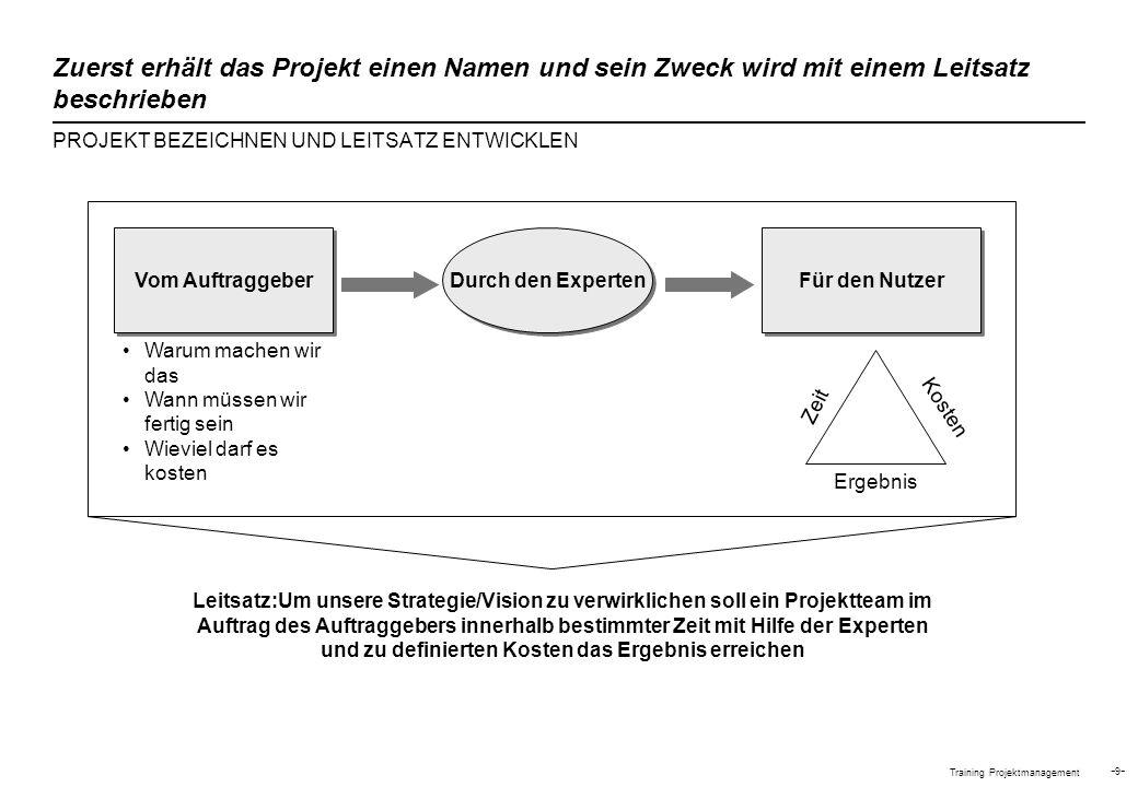 Training Projektmanagement -9--9- Zuerst erhält das Projekt einen Namen und sein Zweck wird mit einem Leitsatz beschrieben PROJEKT BEZEICHNEN UND LEIT