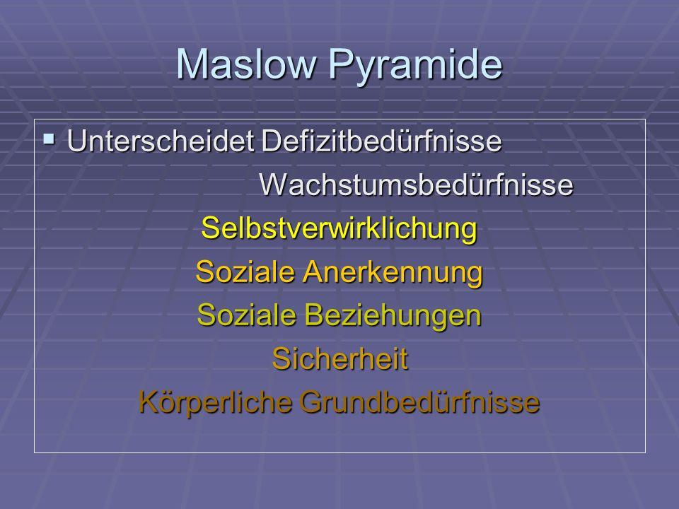 Maslow Pyramide Unterscheidet Defizitbedürfnisse Unterscheidet Defizitbedürfnisse Wachstumsbedürfnisse WachstumsbedürfnisseSelbstverwirklichung Sozial