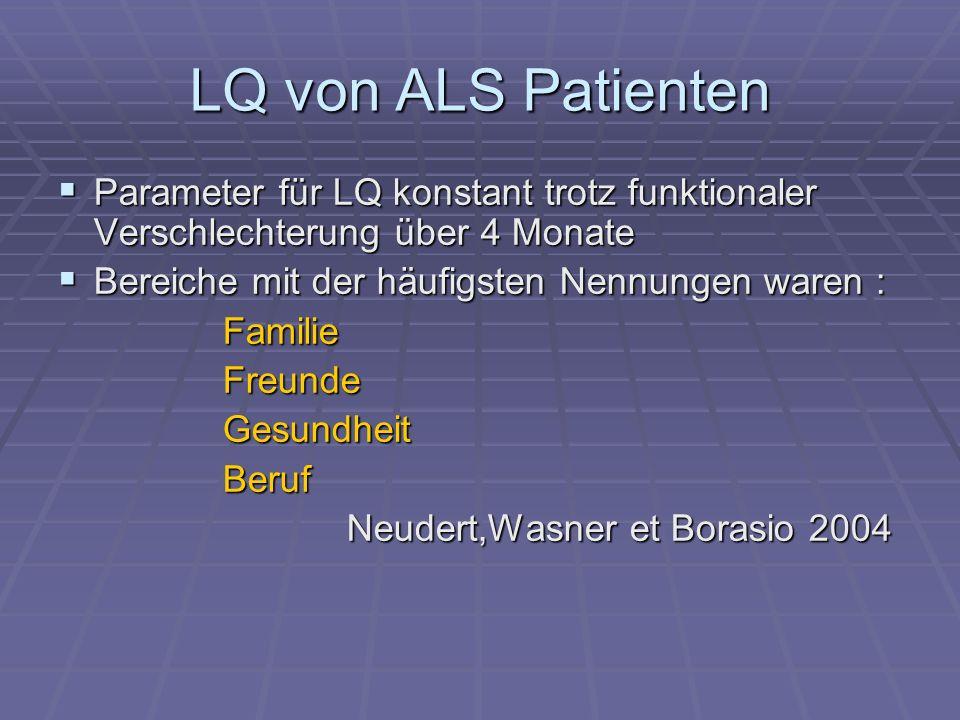 LQ von ALS Patienten Parameter für LQ konstant trotz funktionaler Verschlechterung über 4 Monate Parameter für LQ konstant trotz funktionaler Verschle