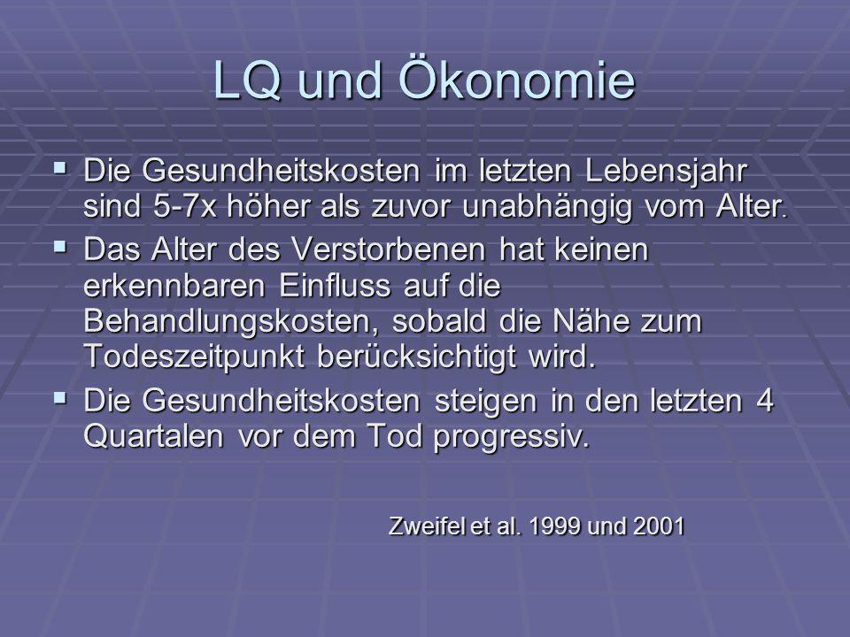 LQ und Ökonomie Die Gesundheitskosten im letzten Lebensjahr sind 5-7x höher als zuvor unabhängig vom Alter. Die Gesundheitskosten im letzten Lebensjah