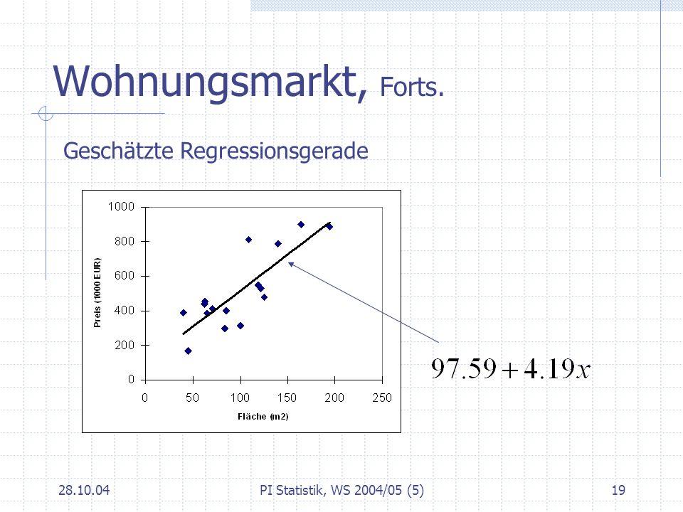 28.10.04PI Statistik, WS 2004/05 (5)19 Wohnungsmarkt, Forts. Geschätzte Regressionsgerade
