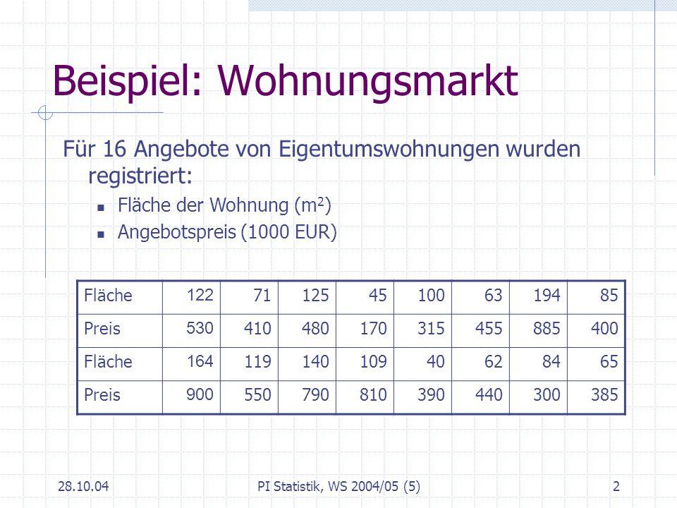 28.10.04PI Statistik, WS 2004/05 (5)2 Beispiel: Wohnungsmarkt Fläche 122 71125451006319485 Preis 530 410480170315455885400 Fläche 164 1191401094062846