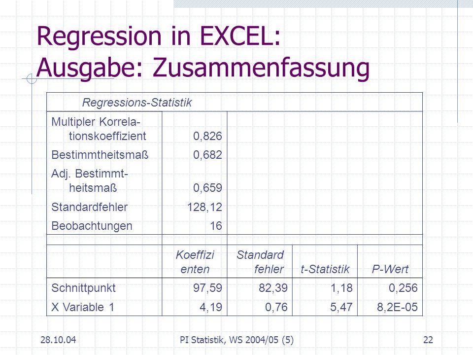 28.10.04PI Statistik, WS 2004/05 (5)22 Regression in EXCEL: Ausgabe: Zusammenfassung Regressions-Statistik Multipler Korrela- tionskoeffizient0,826 Be