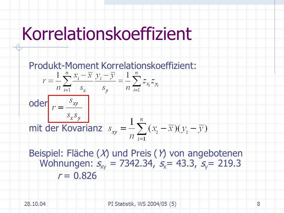 28.10.04PI Statistik, WS 2004/05 (5)9 Korrelationskoeffizient Korrelationskoeffizient ist ein (durch das Standardi- sieren) normiertes Maß für den linearen Zusam- menhang Eigenschaften: -1 r 1 |r| ist Maß für die Stärke des linearen Zusammenhanges |r|=1: perfekte lineare Abhängigkeit |r|<1: Punkte streuen stark (|r|~0) oder schwach (|r|~1) um Gerade Sign(r) ist Maß für Richtung des linearen Zusammenhanges Sign(r)=1: steigende Gerade Sign(r)=-1: fallende Gerade