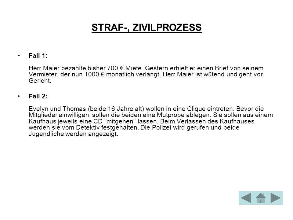 STRAF-, ZIVILPROZESS Fall 1: Herr Maier bezahlte bisher 700 Miete. Gestern erhielt er einen Brief von seinem Vermieter, der nun 1000 monatlich verlang