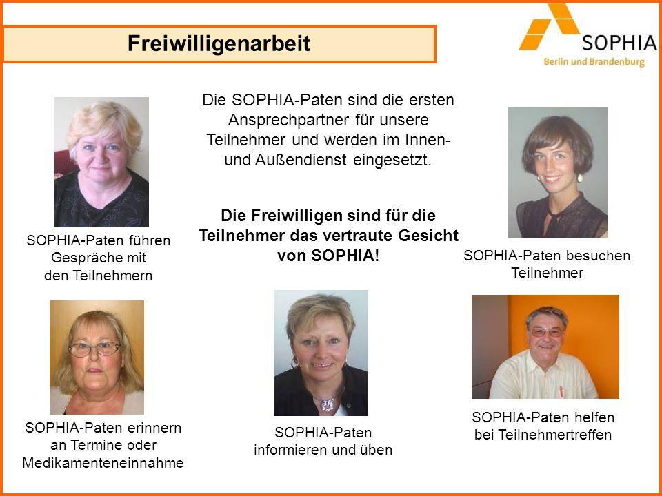 SOPHIA-Paten erinnern an Termine oder Medikamenteneinnahme SOPHIA-Paten helfen bei Teilnehmertreffen SOPHIA-Paten besuchen Teilnehmer SOPHIA-Paten inf